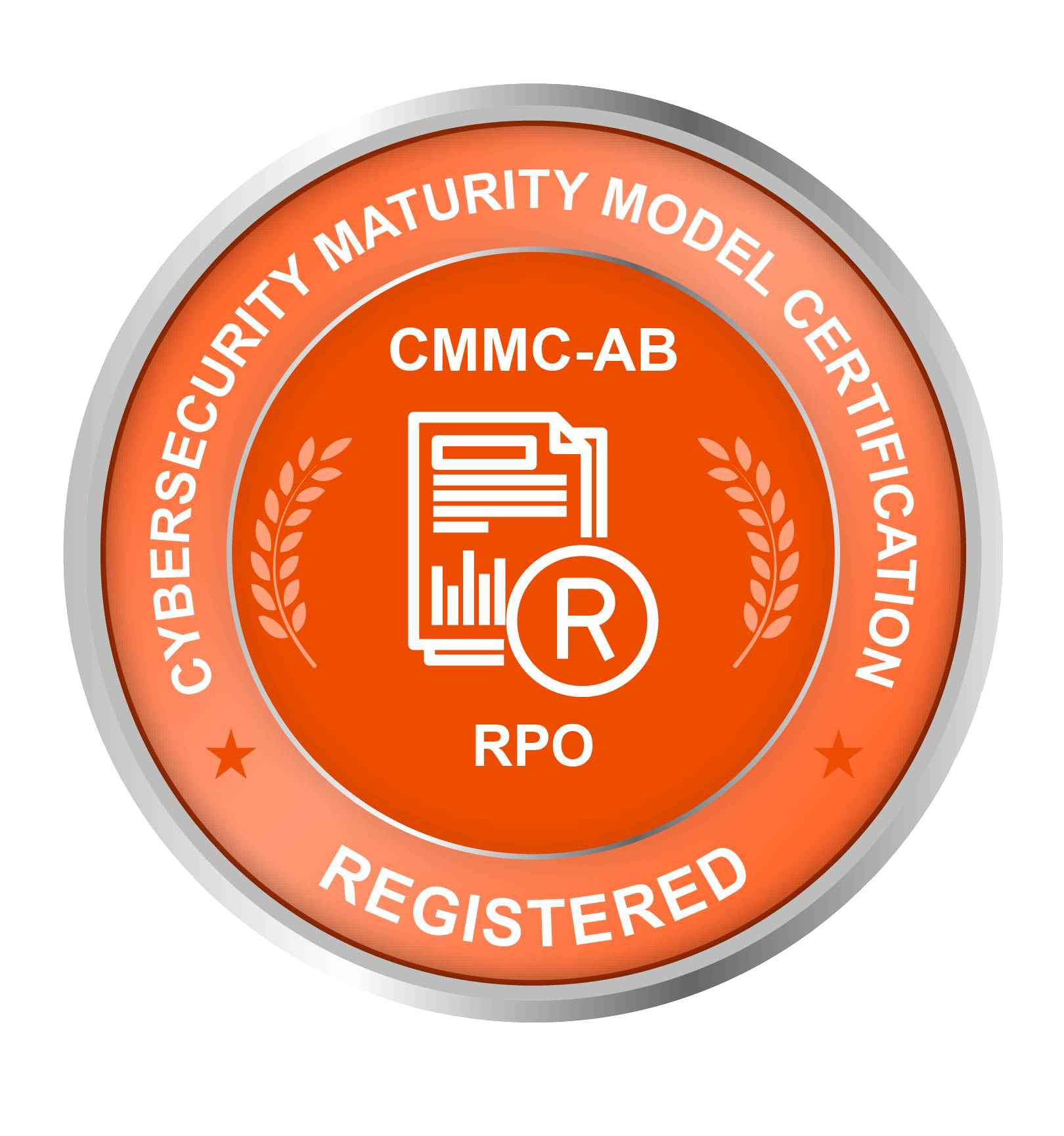 CMMC RPO Cybersecurity Maturity Model Certification Registered Practitioner Organization